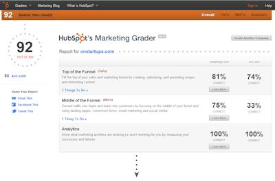marketing grader screen